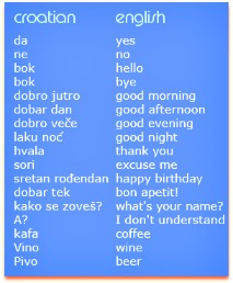 Croatian language phrases