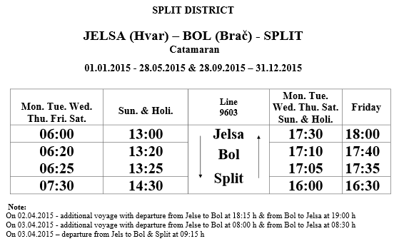 Split - Bol - Jelsa catamaran low season schedule