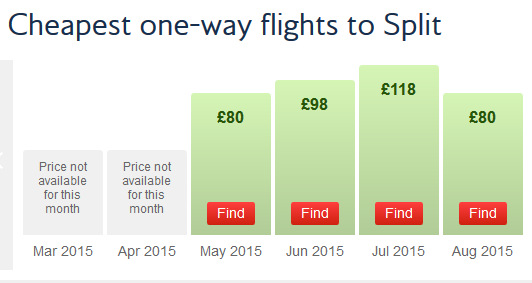 British Airways flights to Split costs