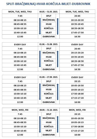 Kapetan Luka catamaran schedules