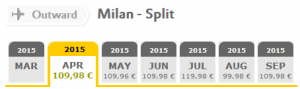 Vueling flights: Milan - Split