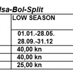 Split - Bol - Jelsa catamaran prices