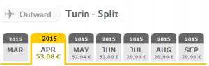 Vueling flights: Turin - Split