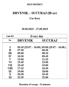 Drvenik - Sucuraj ferry 2015 high season