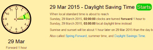 Daylight Saving Time Start