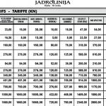 Split - Stari Grad ferry prices