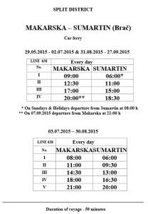 Makarska - Sumartin (Brac island) ferry schedule