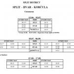 Split-Hvar-Korcula from June to September