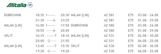 Alitalia: Milano - Split Dubrovnik