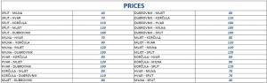 Krilo catamaran prices
