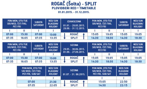 Rogač (Šolta) to Split - Timetable