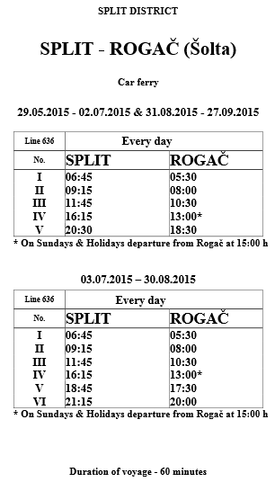 Split to Solta ferry timetable - high season