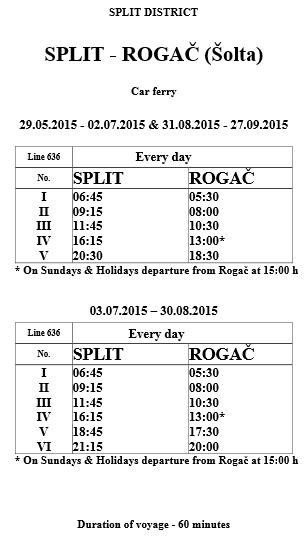 Split to Solta ferry timetable - high season