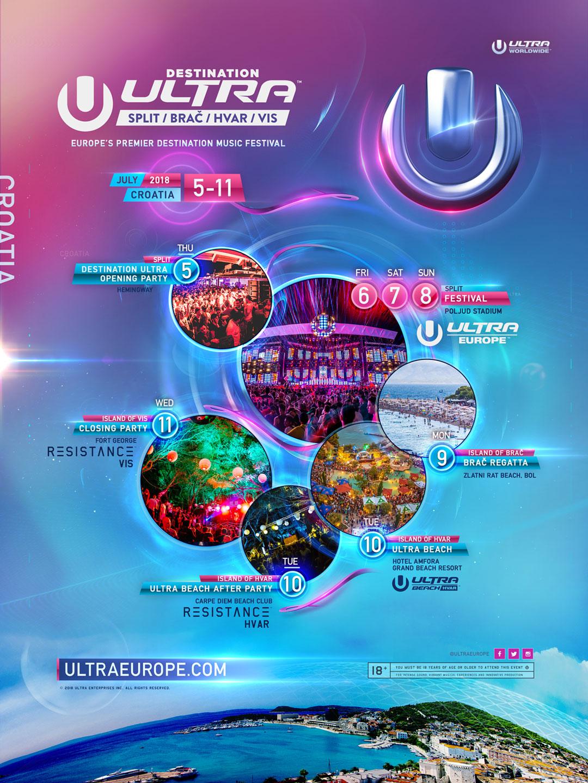 Ultra Europe 2018 Schedule